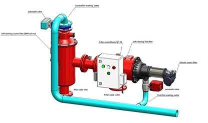 Hidroelektrik santrali soğutma suyu filtresi. resmi