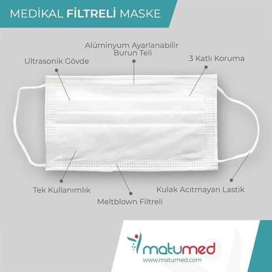 Medikal Fitreli Maske (Meltblown) resmi